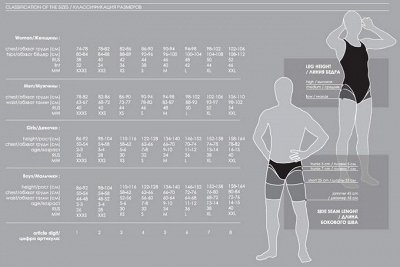 Все для плавания, шапочки, очки, купальники, плавки — Таблица размеров — Плавание
