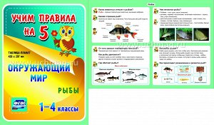 ФГОС,Окружающий мир. Рыбы. 1-4 классы.,(Таблица-плакат 420х297),(А3 свернут в А5)