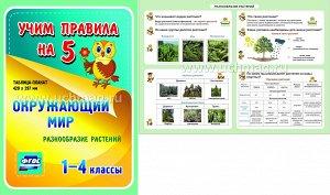 ФГОС,Окружающий мир. Разнообразие растений. 1-4 классы.,Таблица-плакат 420х297,(А3 свернут в А5)
