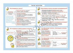 ФГОС Русский язык. Глагол. Часть речи.  1-4 классыТаблица-плакат 420х297(Формат А3 свернут в А5)