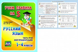 ФГОС Русский язык. Часть речи. Имя прилагательное. 1-4 класс. Таблица-плакат для нач. школы.420х297 (А3 свернут в А5)