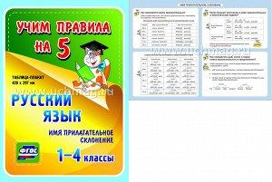 ФГОС Русский язык. Имя прилагательное. Склонение 1-4 классы. Таблица-плакат для нач. школы.420х297 (А3 свернут в А5)