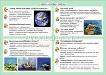 ФГОС,Окружающий мир. Земля - планета. ,1-4 классы.,(Таблица-плакат 420х297),(А3 свернут в А5)