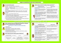 ФГОС,Литературное чтение. Виды и особенности детского фольклора. ,1-4 классы.,(Таблица-плакат 420х297),(А3 свернут в А5)