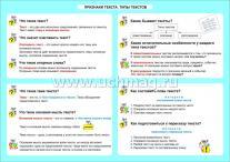 ФГОС,Русский язык. Признаки текста. Типы текстов. 1-4 классы.,(Таблица-плакат 420х297),(А3 свернут в А5)
