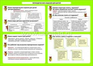 ФГОС,Литературное чтение. Периодические издания для детей. 1-4 классы.,(Таблица-плакат 420х297),(А3 свернут в А5)