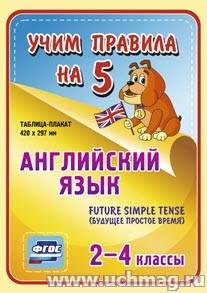 ФГОС,Английский язык. Future Simple Tense (будущее простое время). 2-4 классы.,Таблица-плакат 420х297,(Формат А3 свернут в А5)