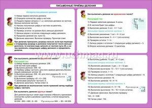 ФГОС,Математика. Письменные приемы деления. 1-4 классы.,Таблица-плакат 420х297,(Формат А3 свернут в А5)