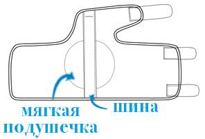 F-710 Бандаж для плюснефалангового сустава