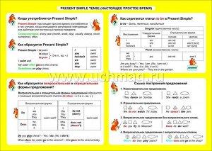 ФГОС,Математика. Решение простых задач на умножение. 1-4 классы.,(Таблица-плакат 420х297),(А3 свернут в А5)