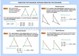 ФГОС,Геометрия. Равенство треугольников. Признаки равенства треугольников. 7-11 классы.,Таблица-плакат 420х297,(Формат А3 сверну