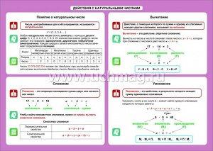 ФГОС,Математика. Действия с натуральными числами. 5-11 классы.,Таблица-плакат 420х297,(Формат А3 свернут в А5)