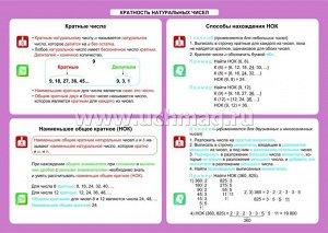 ФГОС,Математика. Кратность натуральных чисел. 5-11 классы.,Таблица-плакат 420х297,(Формат А3 свернут в А5)
