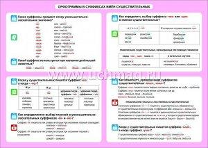 ФГОС,Русский язык. Орфограммы в суффиксах имён существительных. 5-11 классы.,Таблица-плакат 420х297,(Формат А3 свернут в А5)