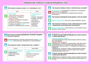 ФГОС Русский язык. Правописание сложных и сложносокращенных слов. 5-11 классы. ,Таблица-плакат 420х297,(Формат А3 свернут в А5)