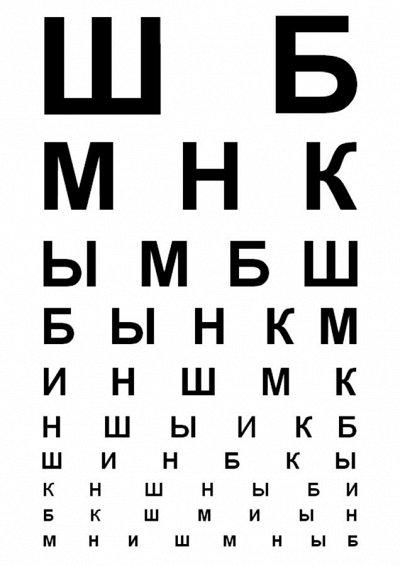 Очки водителя, компьютерные от академика Федорова — макет для проверки зрения — Аксессуары для очков