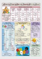 Английский язык. Шпаргалка для детей и их родителей (1-2 классы). Макарова Е. В. Составитель