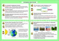 ФГОС Окружающий мир. Природные зоны России. 1-4 классы.  ,Таблица-плакат 420х297 ,(Формат А3 свернут в А5)