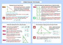 ФГОС Геометрия. Треугольник. Прямоугольный треугольник. 7-11 классы. Таблица-плакат 420х297,(Формат А3 свернут в А5)