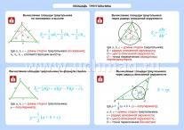 ФГОС Геометрия. Треугольник. Площадь треугольника. 7-11 классы. Таблица-плакат 420х297,(Формат А3 свернут в А5)