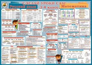 Плакат с правилами по математике и русс.яз.
