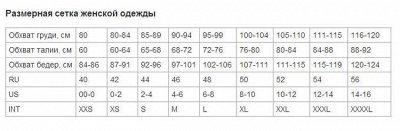 Распродажа аксов для волос! Корея Все до 125р — Размерная сетка на пуховики — Пуховики