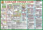 Плакат Биология 6-8 класс