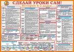 Плакат История России 6-7 класс
