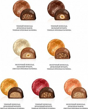 Коркунов Шоколадные конфеты темный шоколад, 256 г