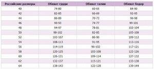 Толстовка Футер с лайкрой (72% хлопок, 20% п/э, 8% лайкра)