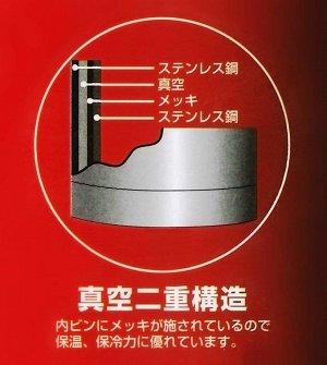 Термокружка 0,5 л Tafuco F-2443