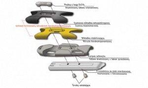 OLFA. Нож OLFA. Нож, X-design, цельная алюминиевая рукоятка, винтовой фиксатор, 18 мм  Нож с сегментированным лезвием OLFA OL-MXP-L, предназначен для разрезания бумаги, картона, обоев и пленки. Инстру