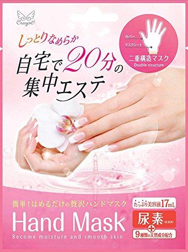 Бытовая химия и косметика из Японии и Кореи — Для рук — Кремы для тела, рук и ног