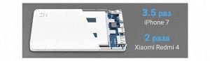 Внешний Аккумулятор Xiaomi ZMI Power Bank QB810 10000 mAh