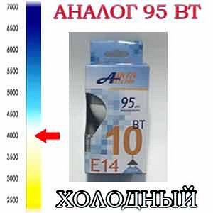 LED-G45-Regular 10Вт 175-265В Е14 4000К 900Лм ШАР