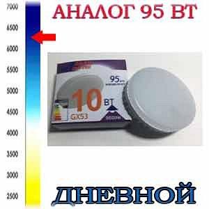 ЛАМПА СВЕТОДИОДНАЯ LED-GX53-Regular 10Вт 175-265В 6500К