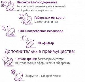 2-недельные контактные линзы Avaira Vitality (6 линз)