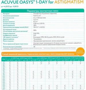 Однодневные контактные линзы  ACUVUE OASYS 1-DAY for ASTIGMATISM (30 линз)
