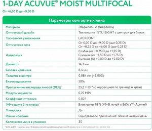 Однодневные контактные линзы 1-Day ACUVUE MOIST MULTIFOCAL (30 линз)