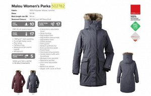 Куртка женская  MALOU WNS PARKA didrikson