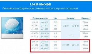 """Очковые линзы """"NOVIS"""" 1.56 HMC"""