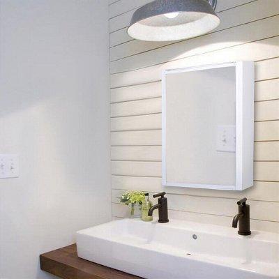 ЧистоДом-Когда Все по Полочкам! Товары для Хранения, Уборки — Зеркала в ванную