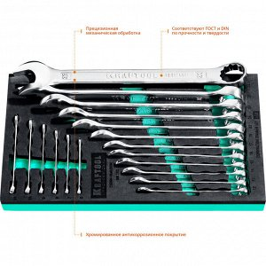 Набор комбинированных гаечных ключей 18 шт