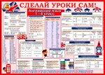 Плакат Английский язык начальные классы (1-4 класс)