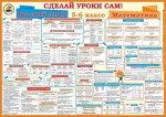 Плакат 5-6 класс русский язык и математика