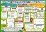 Плакат 1-2 класс русский язык и математика