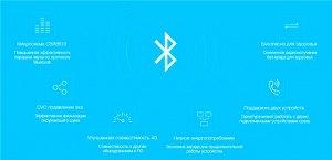 Bluetooth гарнитура Xiaomi Mi Headset Basic