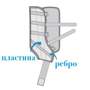 F-217 Бандаж для голеностопного сустава