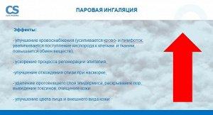Паровой ингалятор CS Medica AEROBreeze CS-001