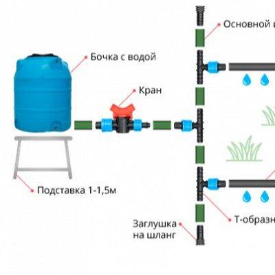 Бордюры, Агроматериал, Парники — Капля = Система капельного полива — Парники и теплицы